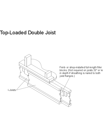 Top-Loaded Double Joist Thumbnail