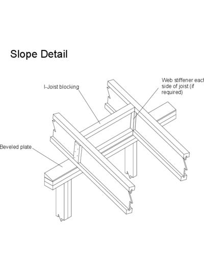 Slope Detail Thumbnail