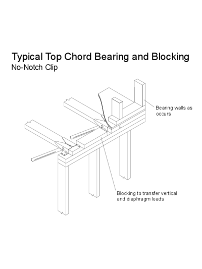 Typical Top Chord Bearing and Blocking (No-Notch Clip) Thumbnail