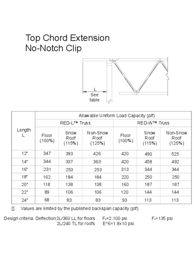 Top Chord Extension (No Notch Clip) Thumbnail