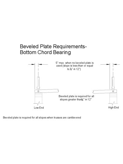 26 – Beveled Plate Requirements – Bottom Chord Bearing Thumbnail