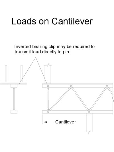 Loads on Cantilever Thumbnail
