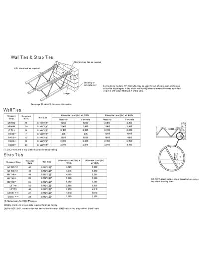 Wall Ties & Strap Ties (OW-67) Thumbnail